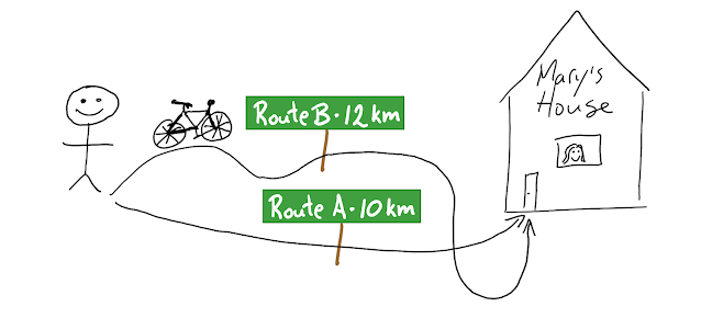 Path A or B based on distance and new information