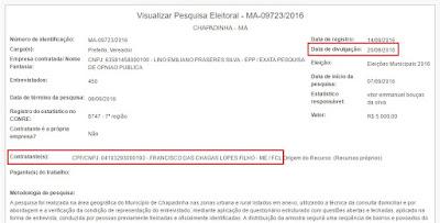 Chapadinha, eleições 2016: Pesquisa contratada por empresa fantasma 01