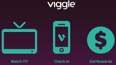 Aplikasi Android Yang Menghasilkan Uang dengan Cepat