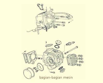 Gambar pengertian cc pada mesin motor