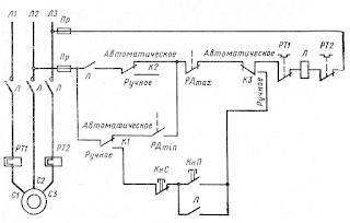 Схема автоматического управления в функции давления