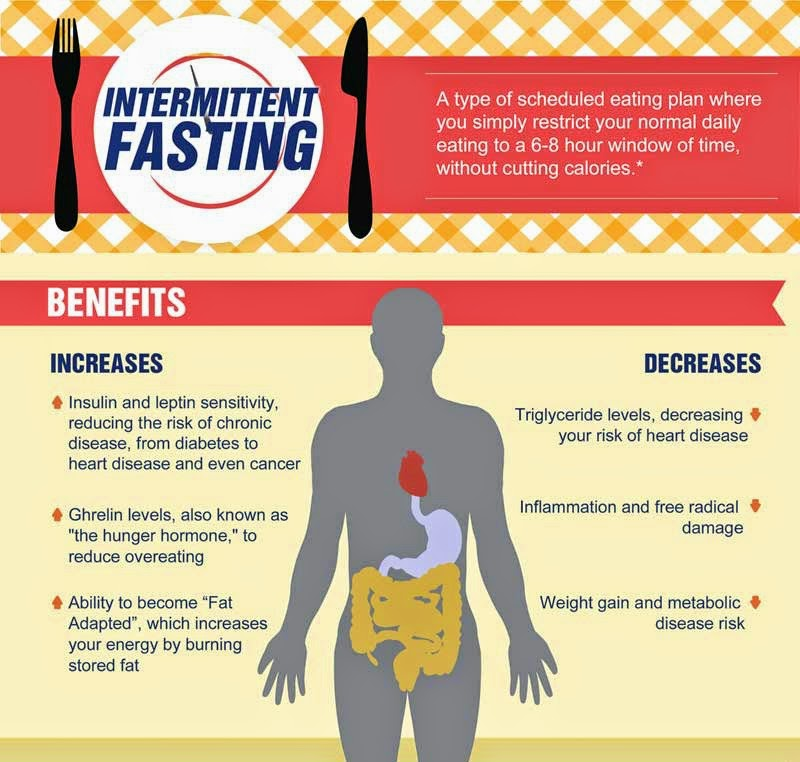 5 Healing Benefits of Intermittent Fasting