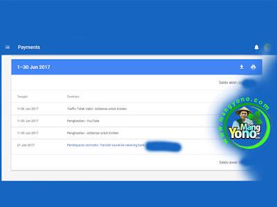 Pembayaran Google Adsense bulan Juni 2017