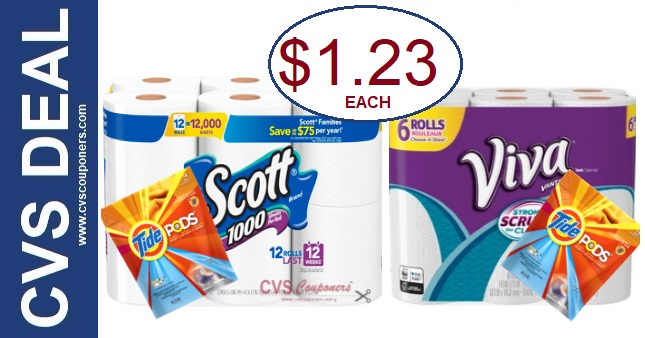 CVS Deal on Scott Bath Tissue $1.23 3-8-3-14
