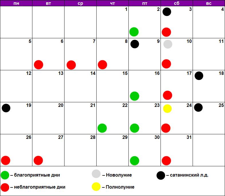 Маникюр и педикюр по лунному календарю июль 2021