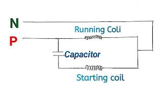 Single-phase-induction-motor-diagram