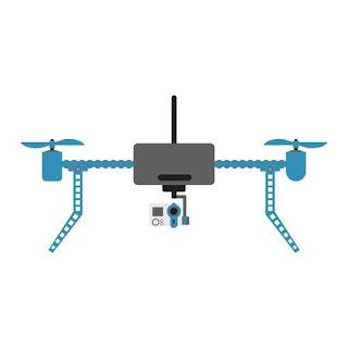 Quadcopter Tavsiyesi