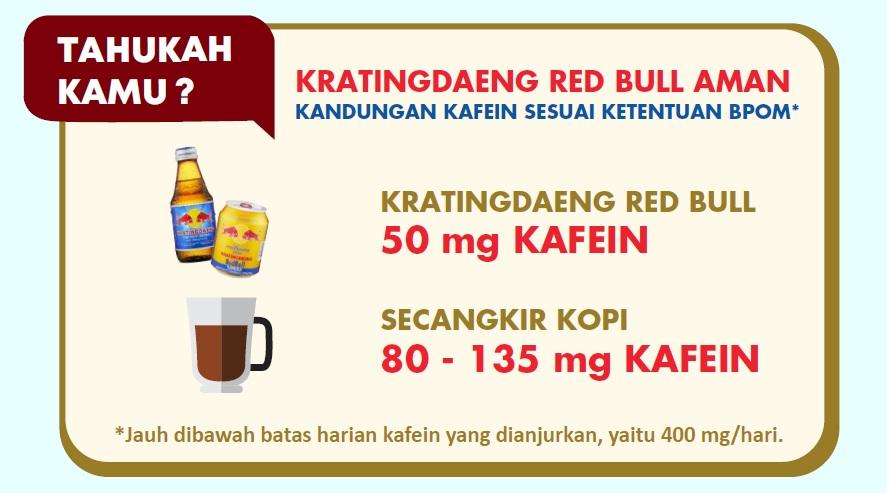 kandungan kafein Kratingdaeng Red Bull