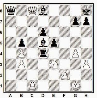 Posición de la partida de ajedrez Zeschkovsky - Miles (Palma, 1989)