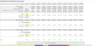 driving range DCF Analysis