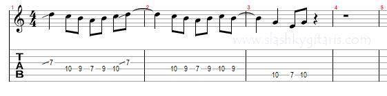 belajar gitar jazz, gitar jazz, lick gitar, lick gitar jazz, belajar melodi jazz, mayor scale, slashky gitaris