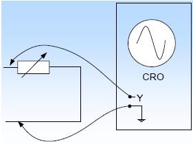 Gambar 6.37: Pengukuran Impedansi Output dari Penguat Tegangan Audio