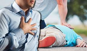 What to do if someone is having a Heart Attack - Heart Attack Treatment First Aid