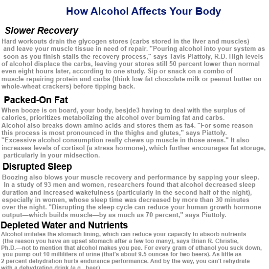 Alcohol And Exercise: How Alcohol affects your body ...