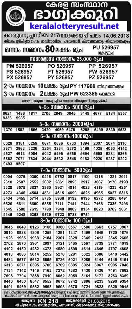 KeralaLotteryResult.net, kerala lottery 15/6/2018, kerala lottery result 15.6.2018, kerala lottery results 15-06-2018, nirmal lottery NR 73 results 15-06-2018, nirmal lottery NR   73, live nirmal lottery NR-73, nirmal lottery, kerala lottery today result nirmal, nirmal lottery (NR-73) 15/06/2018, NR 73, NR 73, nirmal lottery NR73, nirmal lottery 15.6.2018,   kerala lottery 15.6.2018, kerala lottery result 15-6-2018, kerala lottery result 15-6-2018, kerala lottery result nirmal, nirmal lottery result today, nirmal lottery NR 73,   www.keralalotteryresult.net/2018/06/15 NR-73-live-nirmal-lottery-result-today-kerala-lottery-results, keralagovernment, result, gov.in, picture, image, images, pics, pictures   kerala lottery, kl result, yesterday lottery results, lotteries results, keralalotteries, kerala lottery, keralalotteryresult, kerala lottery result, kerala lottery result live, kerala lottery   today, kerala lottery result today, kerala lottery results today, today kerala lottery result, nirmal lottery results, kerala lottery result today nirmal, nirmal lottery result, kerala   lottery result nirmal today, kerala lottery nirmal today result, nirmal kerala lottery result, today nirmal lottery result, nirmal lottery today result, nirmal lottery results today,   today kerala lottery result nirmal, kerala lottery results today nirmal, nirmal lottery today, today lottery result nirmal, nirmal lottery result today, kerala lottery result live, kerala   lottery bumper result, kerala lottery result yesterday, kerala lottery result today, kerala online lottery results, kerala lottery draw, kerala lottery results, kerala state lottery   today, kerala lottare, kerala lottery result, lottery today, kerala lottery today draw result, kerala lottery online purchase, kerala lottery online buy, buy kerala lottery online,   kerala result