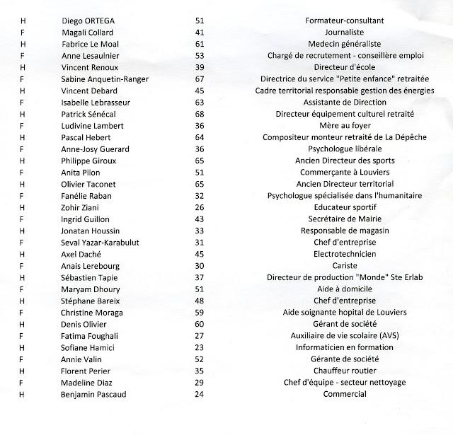 liste Diego Ortega publiée Nouveauté, diversité, compétence implantation