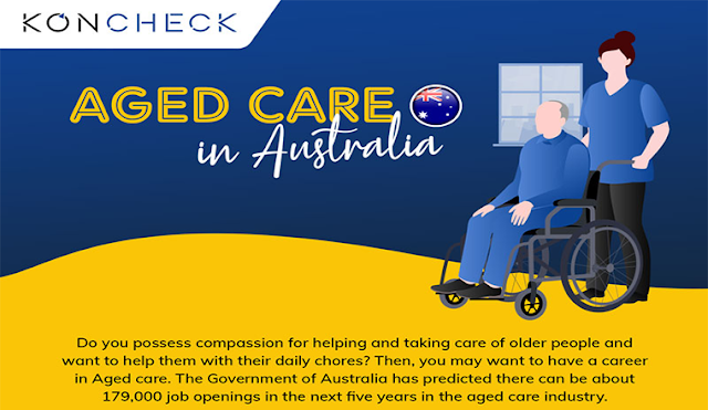 A Detailed Guide to Jobs in Aged Care #infographic