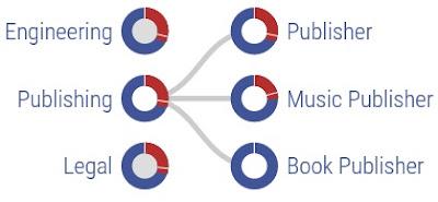 publisher politics