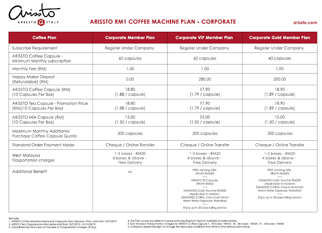 Arissto RM1 Coffee Machine Plan - Corporate