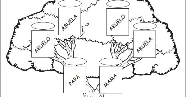 Recursos Tic Para Educación Infantil Mi árbol Genealógico