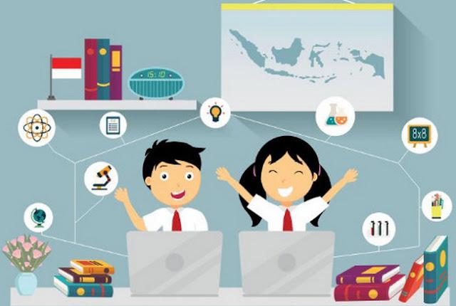 Tujuan Manajemen Pendidikan Adalah
