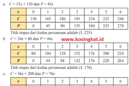 Kunci Jawaban Matematika Kelas 8 Halaman 213, 214 Ayo Kita Berlatih 5.2
