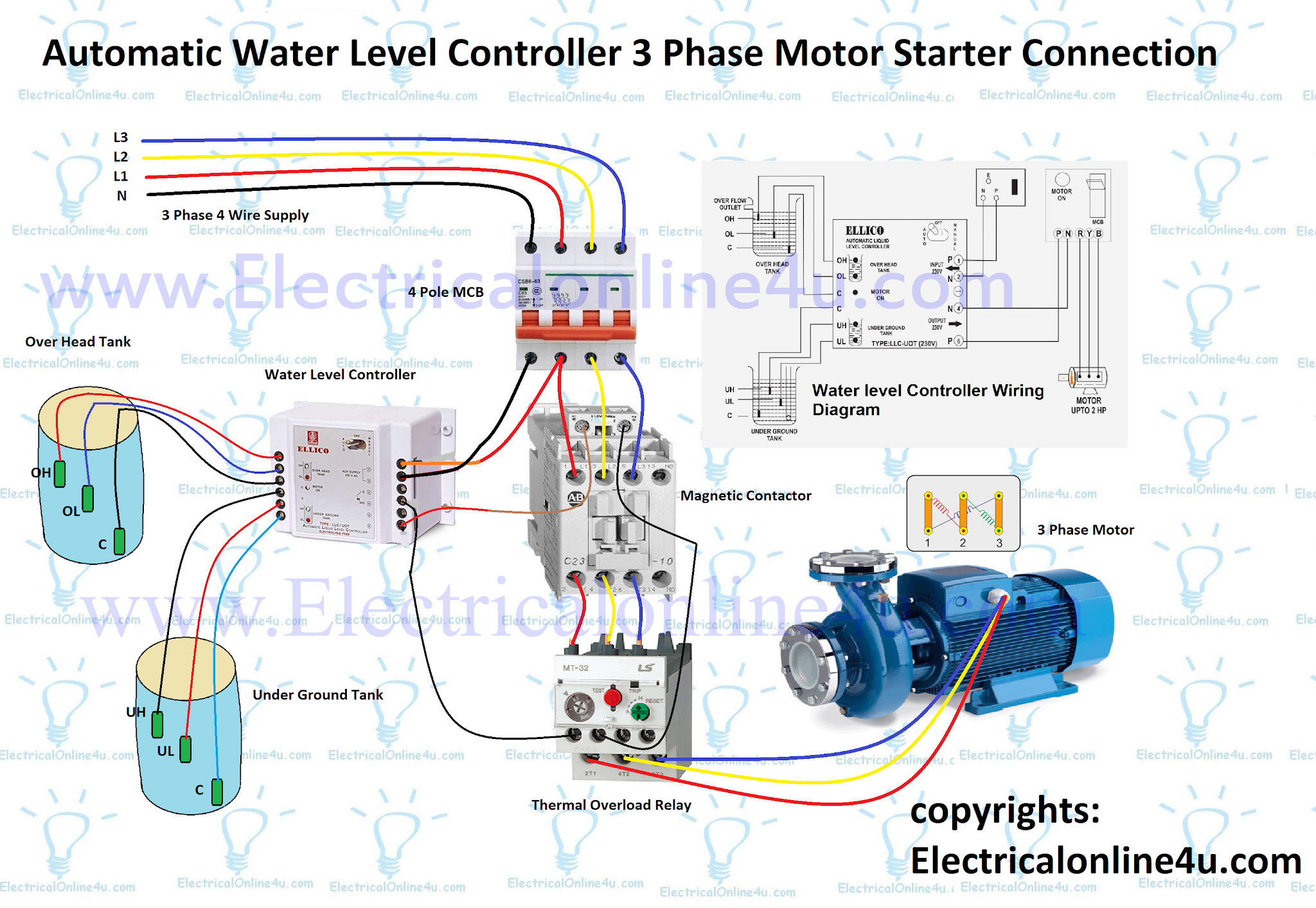 Automatic Water Level Controller Wiring Diagram For 3 phase -  Electricalonline4u | Pump Motor Wiring Diagram |  | Electricalonline4u