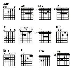 Chord Gitar Yang Terlupakan Iwan Fals Lirik Denting Piano Kunci Original Tips And Trik 5
