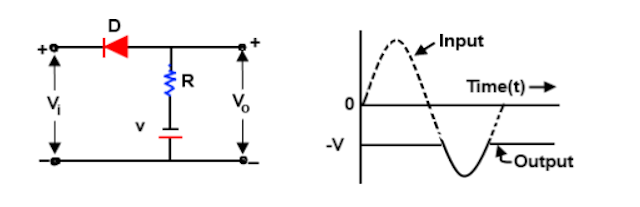 clipper circuits