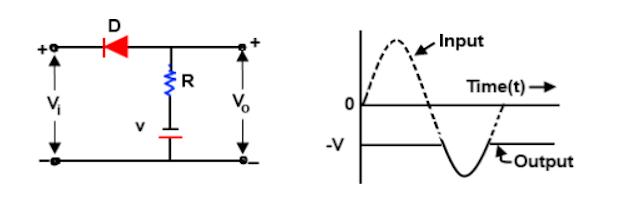 clipper circuits
