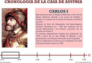 http://contenidos.educarex.es/sama/2010/csociales_geografia_historia/flash/austrias.swf