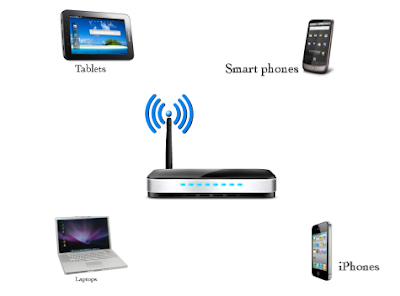 "alt=""complete benefits of WiFi router"""