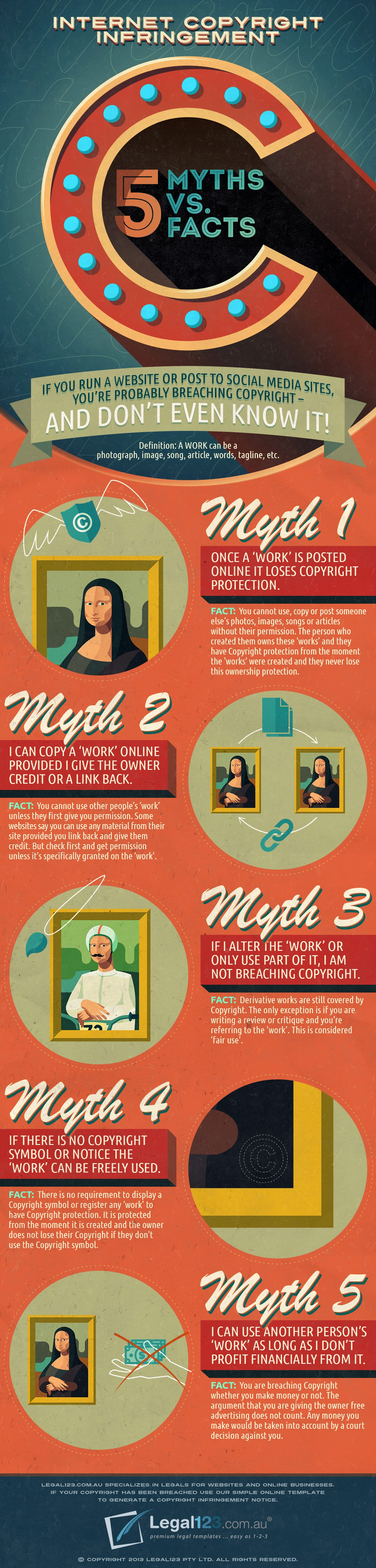 Internet Copyright: 5 Myths Vs Facts  #Infographic