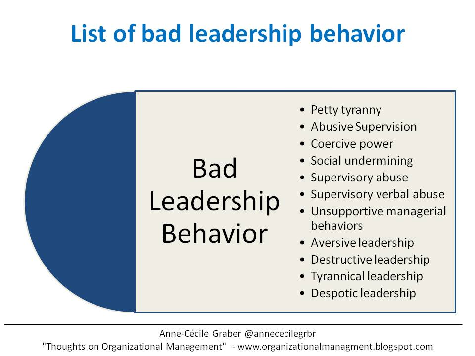 How are bad leadership behavior influencing employees? | Blog on ...