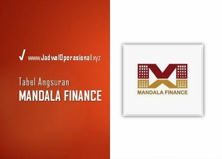 Tabel Angsuran Mandala Finance