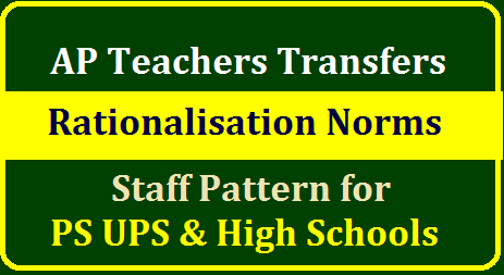 AP Teachers Rationalisation Norms Staff Pattern for PS UPS High Schools