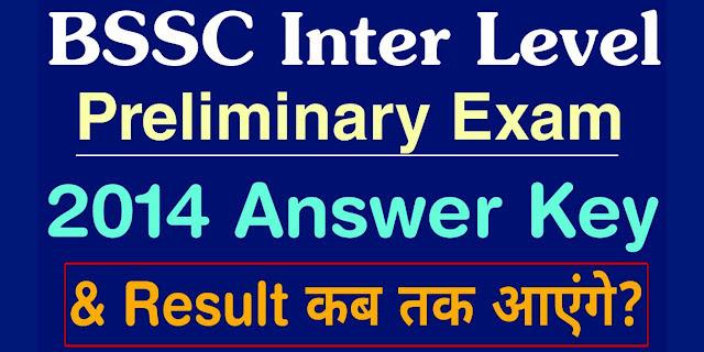 Bihar Inter Level Result