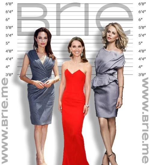 Angelina Jolie, Natalie Portman, and Charlize Theron height comparison