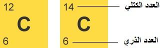 نظائر الكربون C
