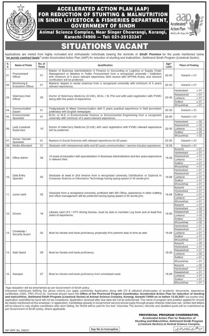 Livestock & Fisheries Department Karachi, Government of Sindh 2021 Jobs   (76 Posts) Application Form
