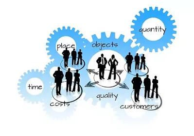 Research and Development vs. Product Development