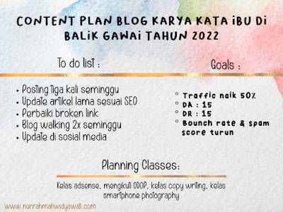 yearly plan untuk blog