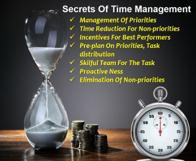 Image of Best quotes on Time management Be on time. Better three hours too soon, than one minute too late. ... Time is the best teacher. Time is the wisest counselor of all. ... Use your time wisely.,