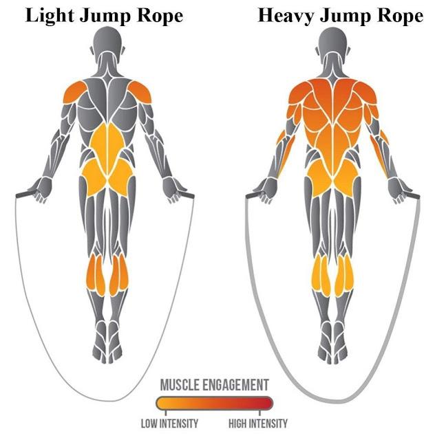 Improve Body Strength