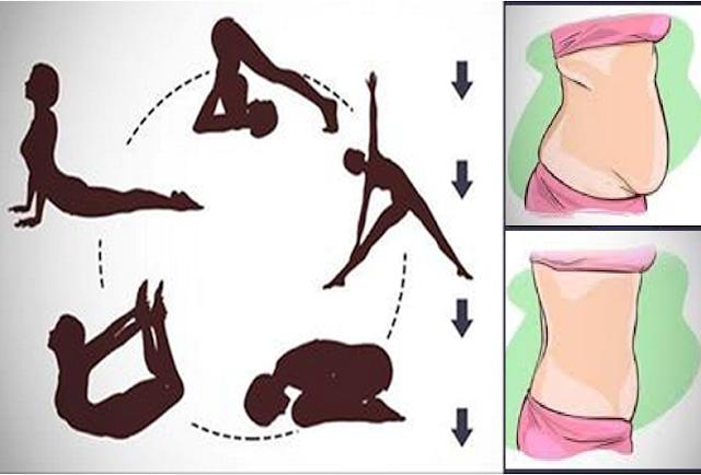 Poses yoga pour réduire les graisse du vente