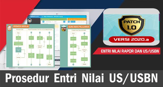 Prosedur Entri Nilai US/USBN Aplikasi Dapodik Versi 2020