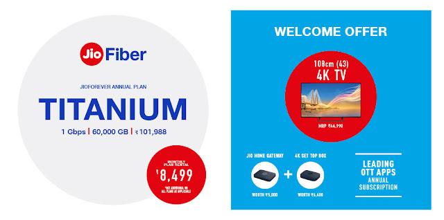 Jio Fiber Titanium plan