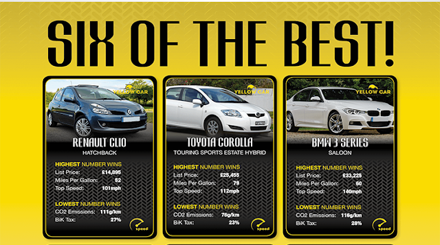 6 Top Company cars for the year 2020 #infographic