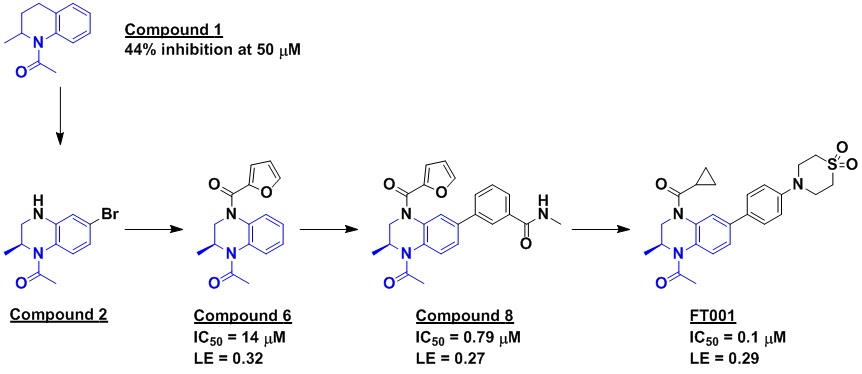 Parallel chemistry led to compound 6, with measurable biochemical activity against BRD4. Further growing from the phenyl ring led to compound 8, ...