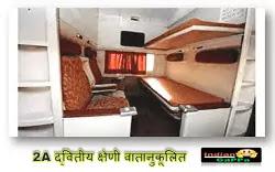 what-is-2s-in-train-in-hindi-2a-द्वितीय-क्षेणी-वातानुकूलित